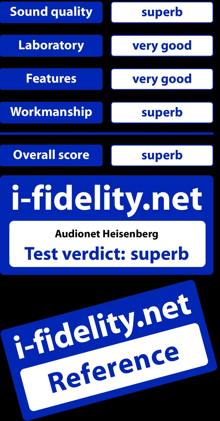 i-fidelity Test Audionet STERN HEISENBERG